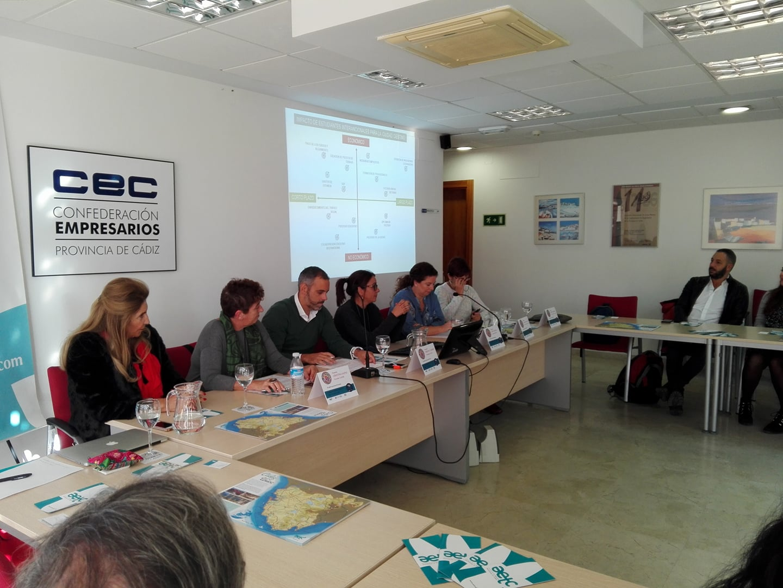 Proyecto Turismo Idiomático | AETC Cádiz