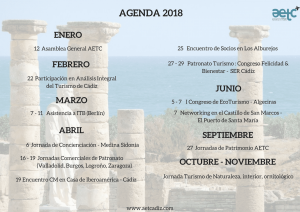 AGENDA 2018 Asociación de Empresas Turísticas de Cádiz
